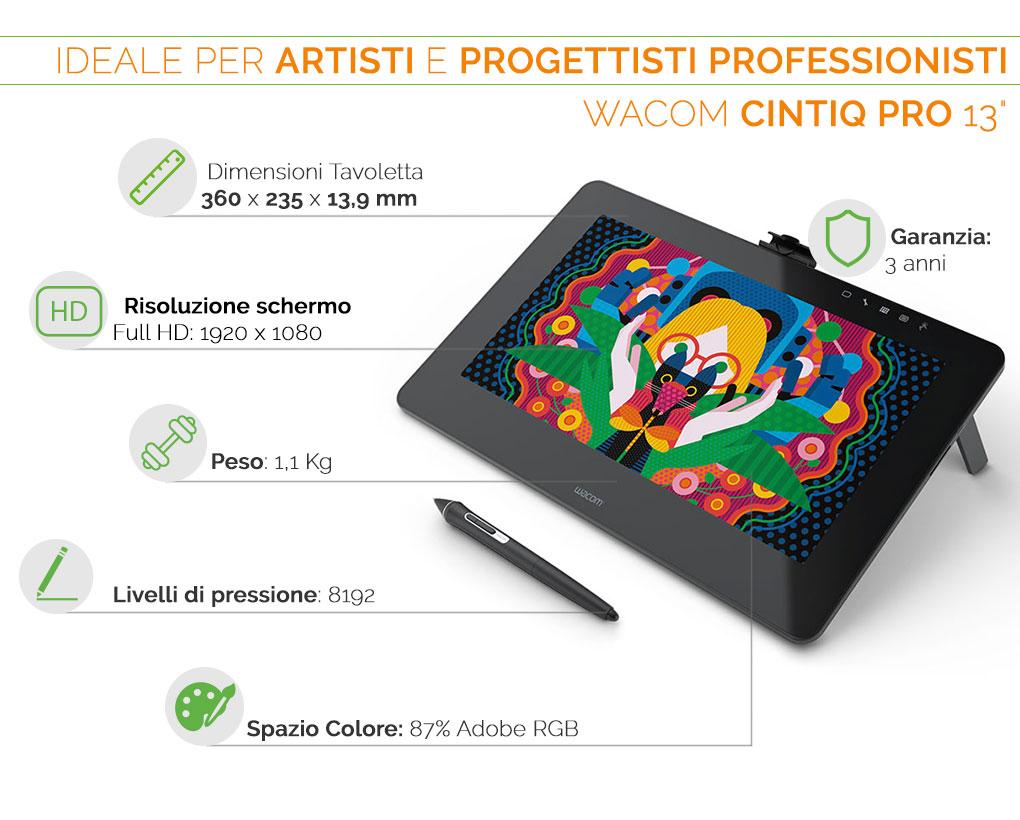 Wacom Cintiq Pro 13 ideale per artisti e progettisti professionisti