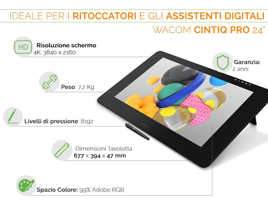Wacom Cintiq Pro 24 la tavoletta grafica ideale per i ritoccatori e gli assistenti digitali