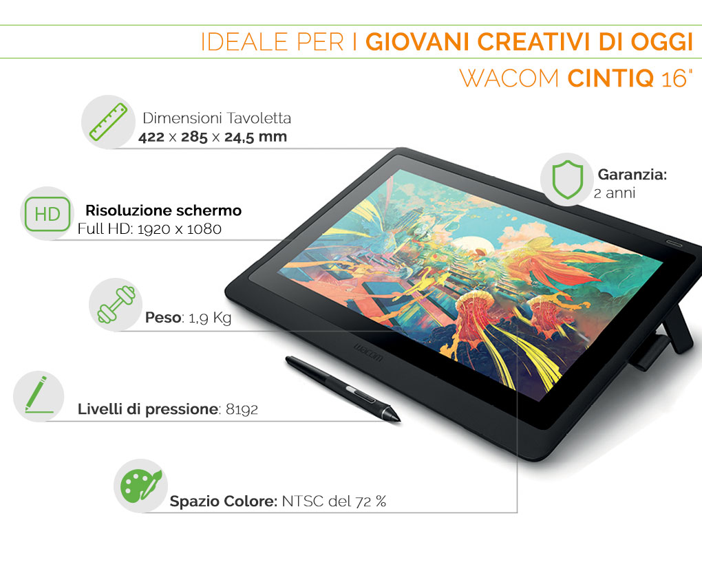 Wacom Cintiq 16 la tavoletta grafica ideale per i giovani creativi